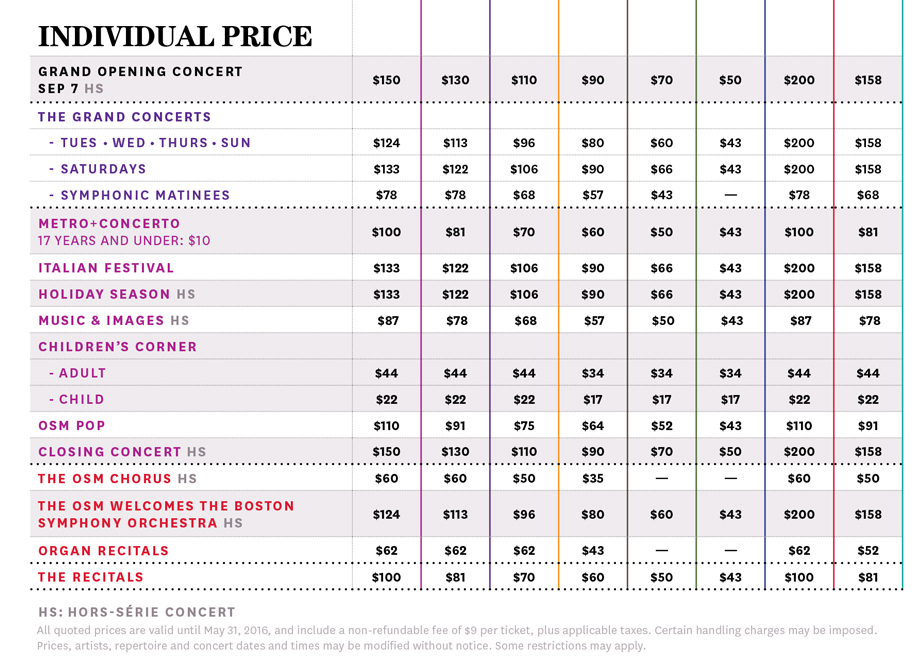 individual-price