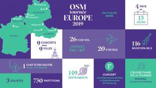 Infographie_Tournée_FR